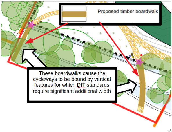 Boardwalks Significantly Below DfT Shared Use Path Width Minimum Requirements