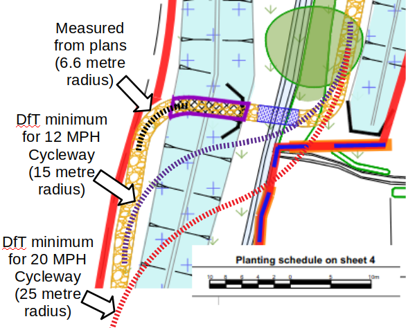 Path Curvatures unsuited to DfT cycling standards